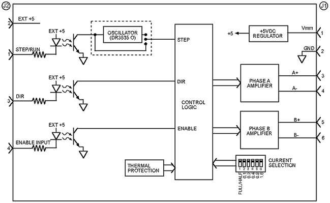 DR3535 Block Diagram