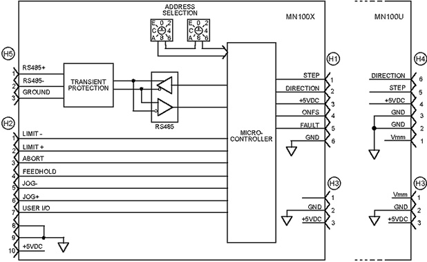 MN100 Block Diagram