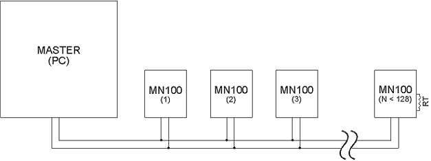 MN100 Typical System Diagram