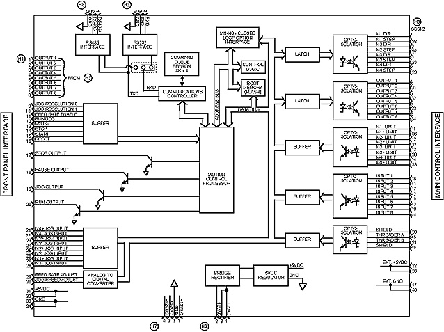 mn400 block diagram