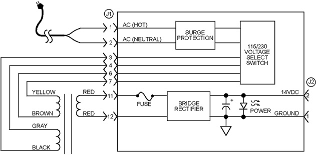 PWR14E Block Diagram