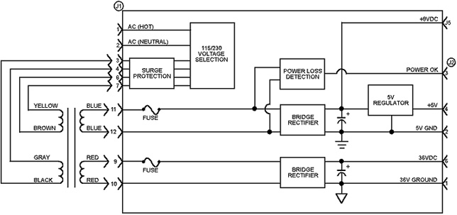 PWR36 Block Diagram