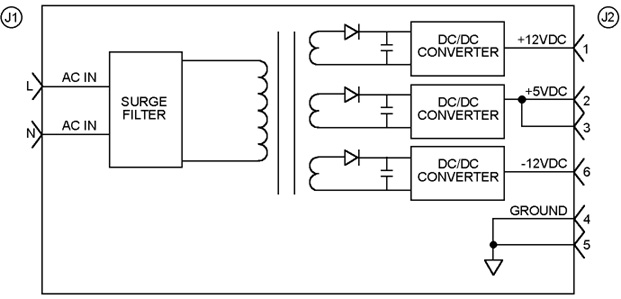 PWR5 Block Diagram